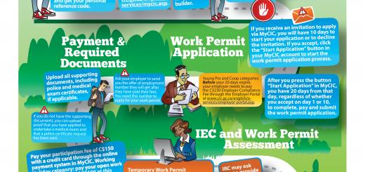 2016-iec-online-application