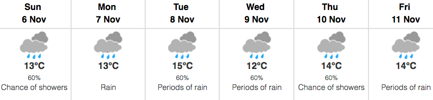 metro-vancouver-forecast-november-5-2016