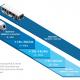 【Translink】 乗車距離による運賃制度の提案
