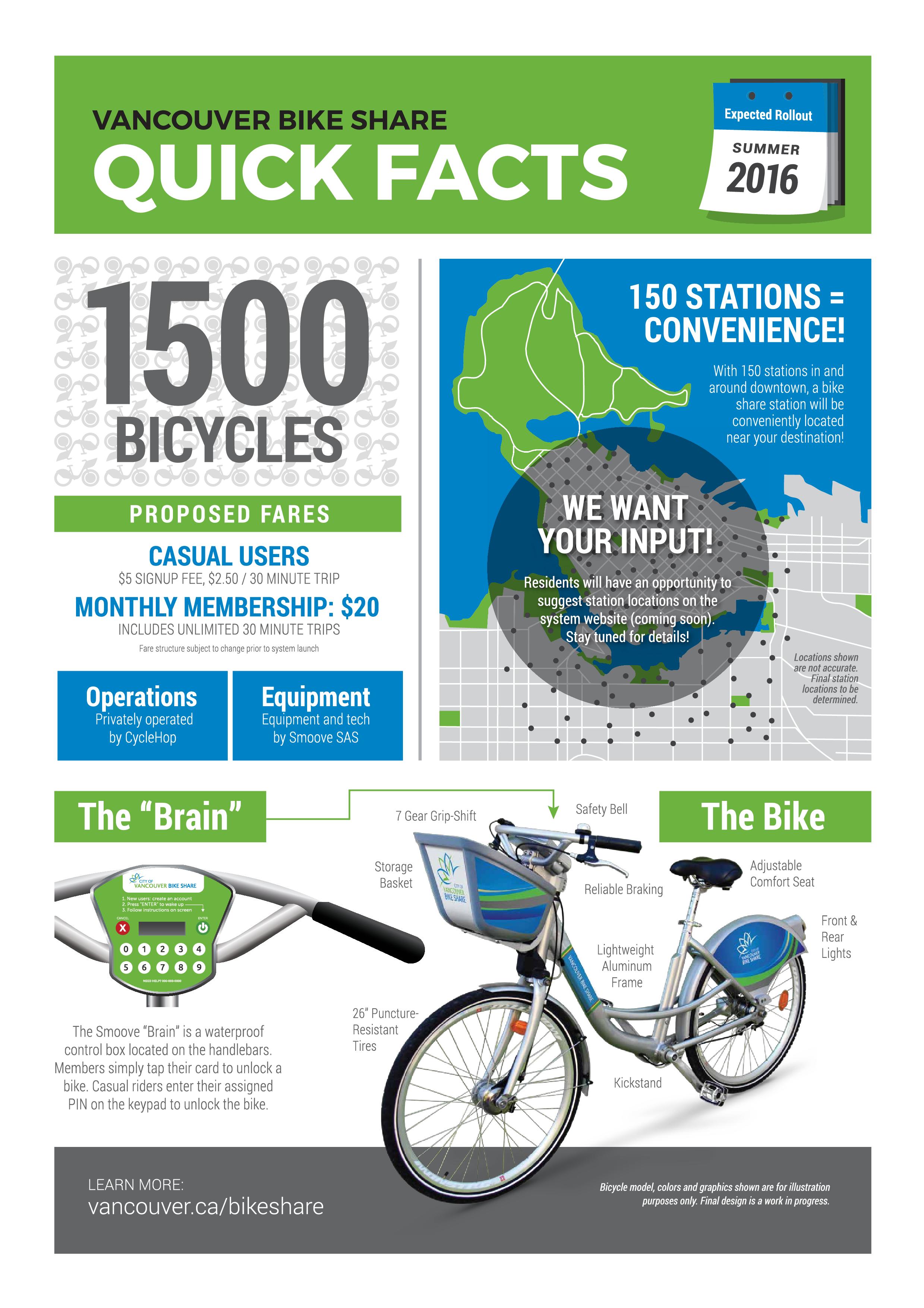 Public bike share media package-002